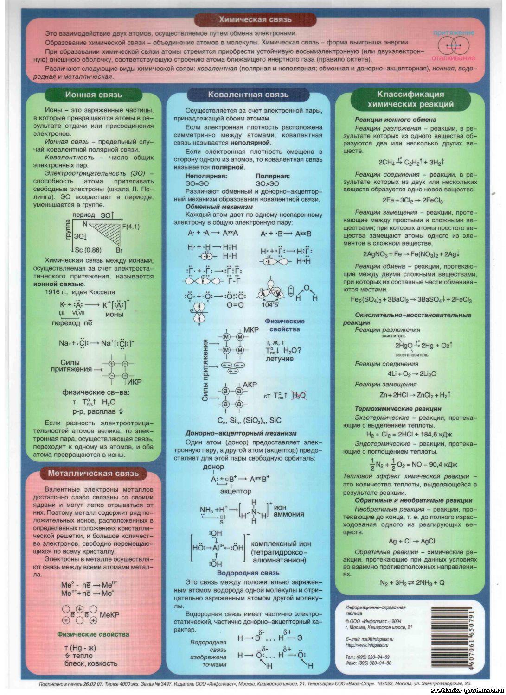 Как сделать задания по химии егэ